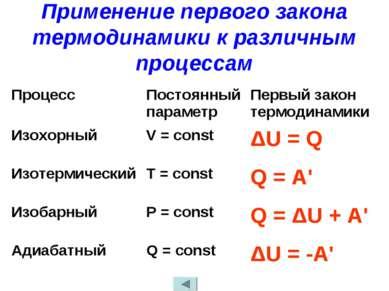 Применение первого закона термодинамики к различным процессам