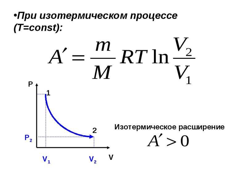 При изотермическом процессе (Т=const): P V Изотермическое расширение Р2 1 2 V...