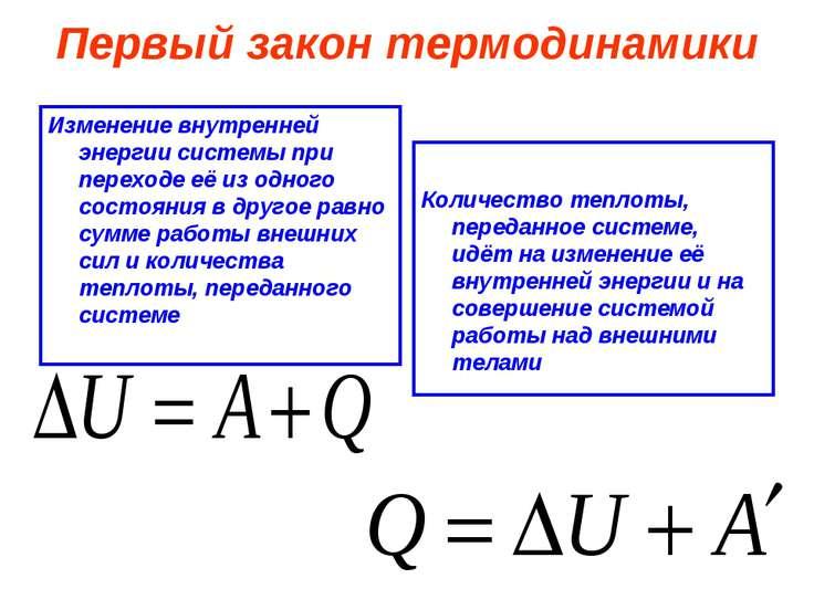 Первый закон термодинамики Изменение внутренней энергии системы при переходе ...
