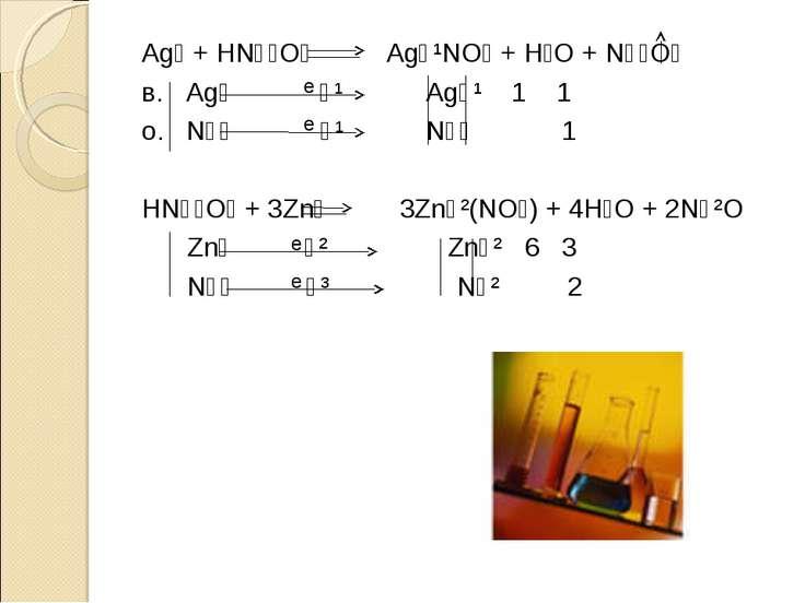 Ag⁰ + HN⁺⁵O₃ Ag⁺¹NO₃ + H₂O + N⁺⁴O₂ в. Ag⁰ ⁻¹ Ag⁺¹ 1 1 о. N⁺⁵ ⁺¹ N⁺⁴ 1 HN⁺⁵O₃ ...
