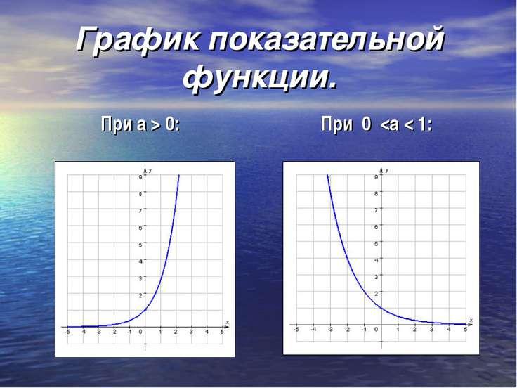 График показательной функции. При 0 0: