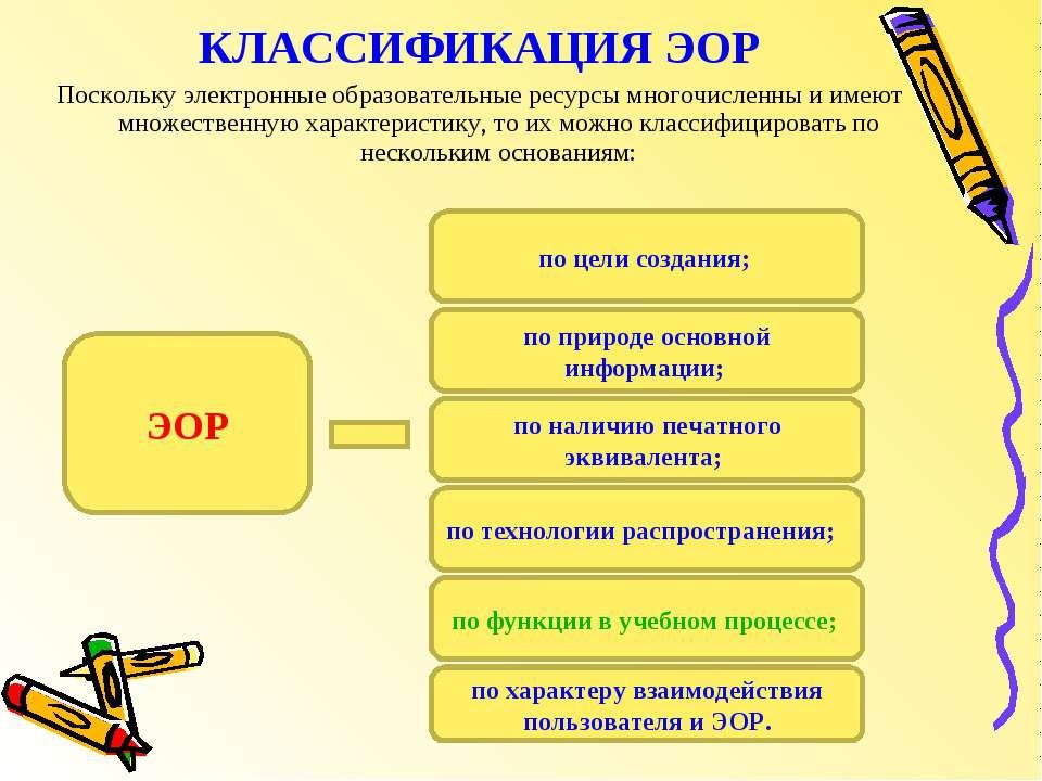 КЛАССИФИКАЦИЯ ЭОР Поскольку электронные образовательные ресурсы многочисленны...