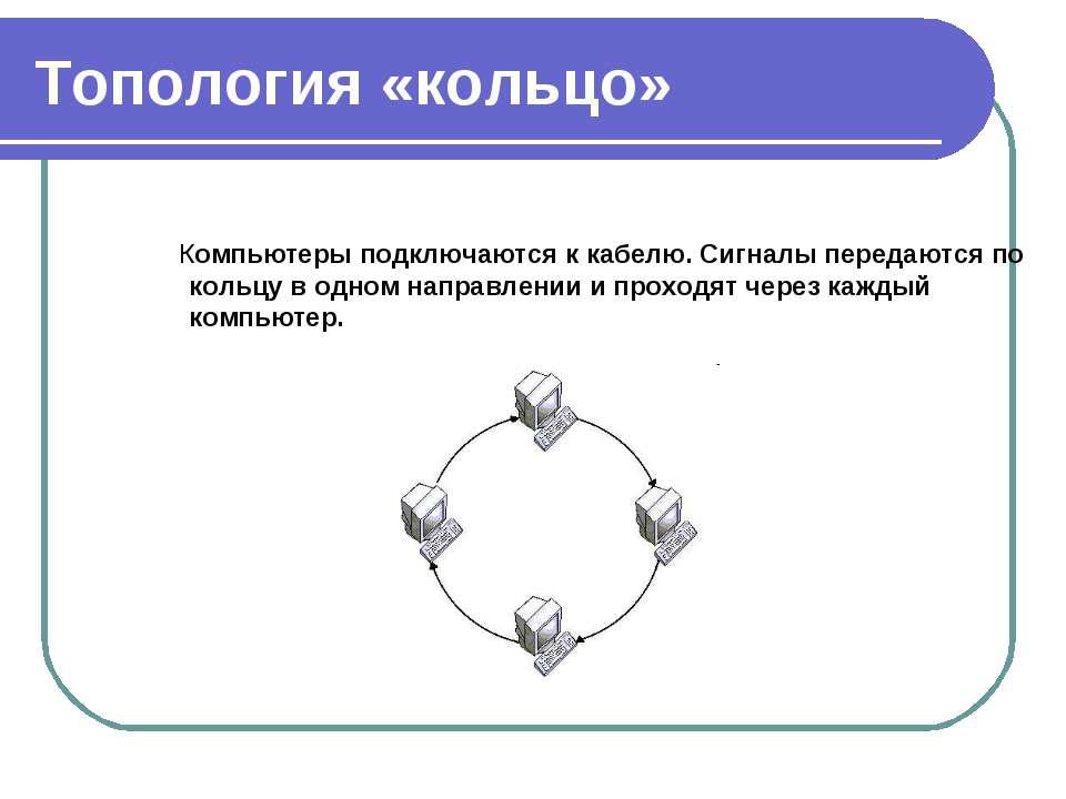 Топология «кольцо» Компьютеры подключаются к кабелю. Сигналы передаются по ко...