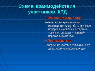 Схема взаимодействия участников КТД 6. Заключительный этап. Четкая, яркая, кр...