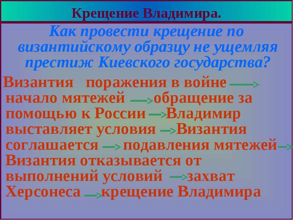 Крещение Руси. Как провести крещение по византийскому образцу не ущемляя прес...