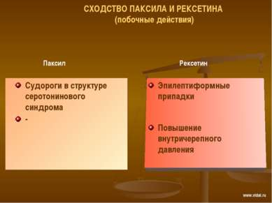 Паксил Рексетин СХОДСТВО ПАКСИЛА И РЕКСЕТИНА (побочные действия) Эпилептиформ...