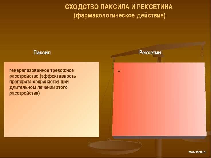 Паксил Рексетин СХОДСТВО ПАКСИЛА И РЕКСЕТИНА (фармакологическое действие) ген...