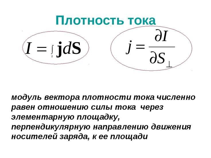 Плотность тока модуль вектора плотности тока численно равен отношению силы то...