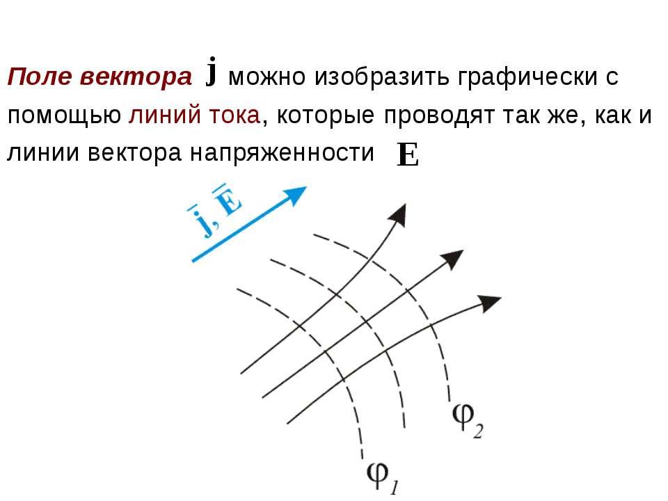Поле вектора можно изобразить графически с помощью линий тока, которые провод...