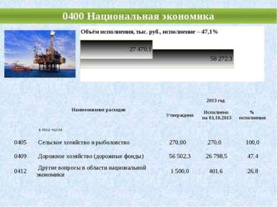 0400 Национальная экономика Наименование расходов 2013 год Утверждено Исполне...