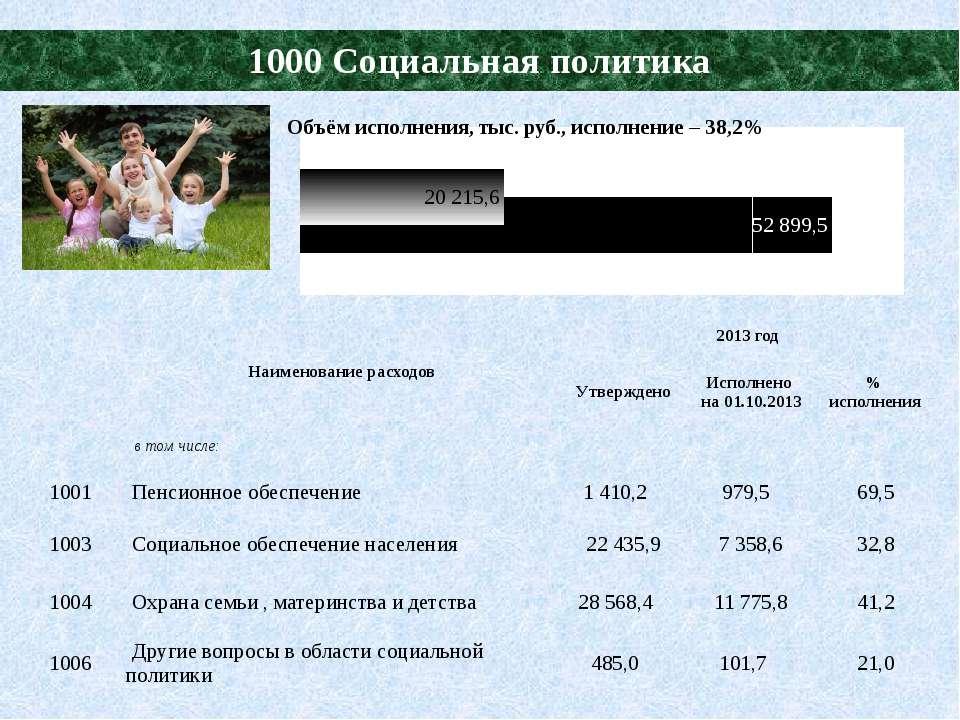1000 Социальная политика Наименование расходов 2013 год Утверждено Исполнено ...