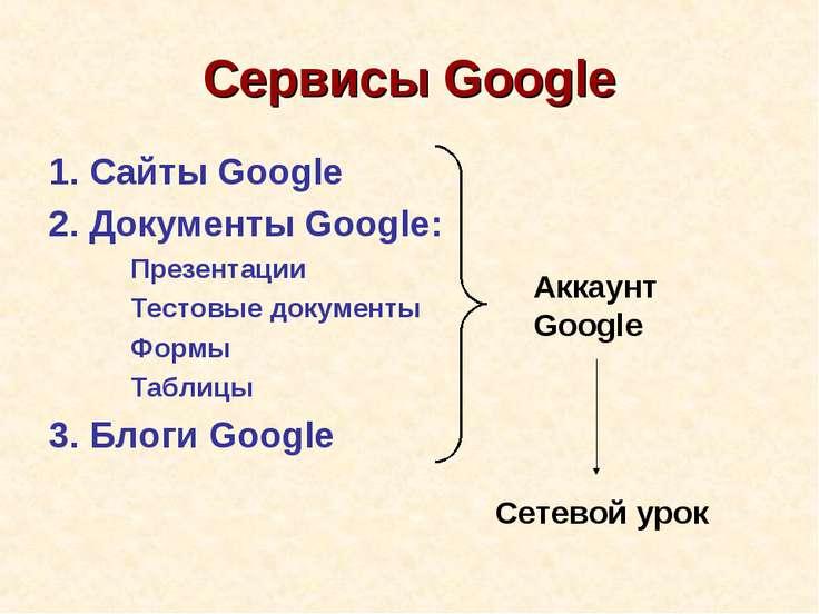 Сервисы Google 1. Сайты Google 2. Документы Google: Презентации Тестовые доку...