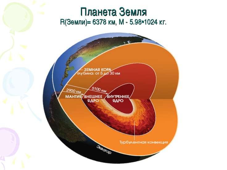 Планета Земля R(Земли)= 6378 км, М - 5.98•1024 кг.