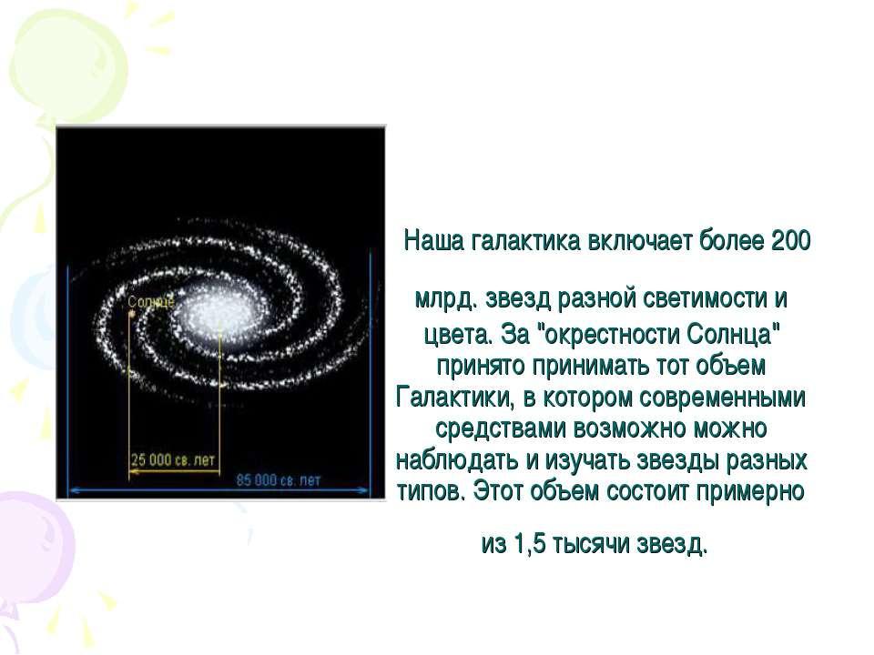 """Наша галактика включает более 200 млрд. звезд разной светимости и цвета. За """"..."""