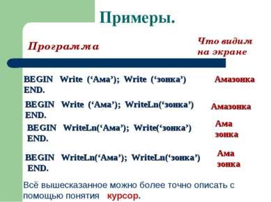 Примеры. Программа Что видим на экране BEGIN Write ('Ама'); Write ('зонка') E...