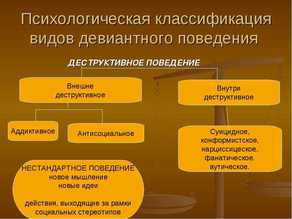 Психологическая классификация видов девиантного поведения ДЕСТРУКТИВНОЕ ПОВЕД...