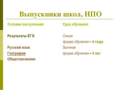 Выпускники школ, НПО Условия поступления: Результаты ЕГЭ: Русский язык Геогра...