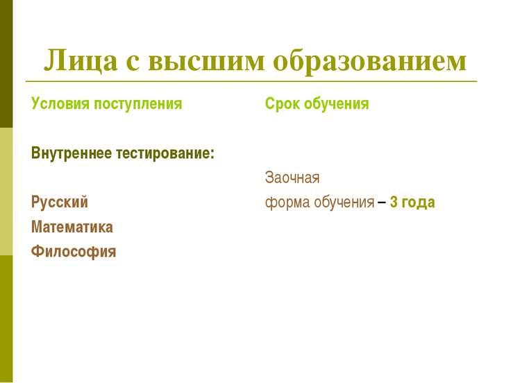 Лица с высшим образованием Условия поступления Внутреннее тестирование: Русск...