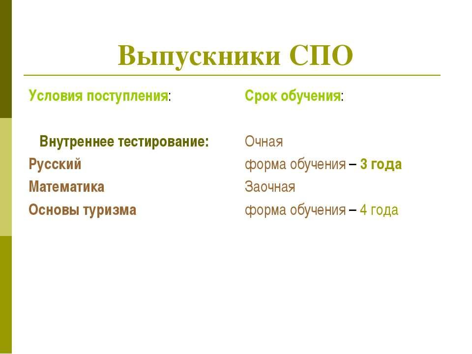 Выпускники СПО Условия поступления: Внутреннее тестирование: Русский Математи...
