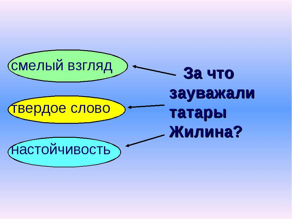 смелый взгляд твердое слово настойчивость За что зауважали татары Жилина?