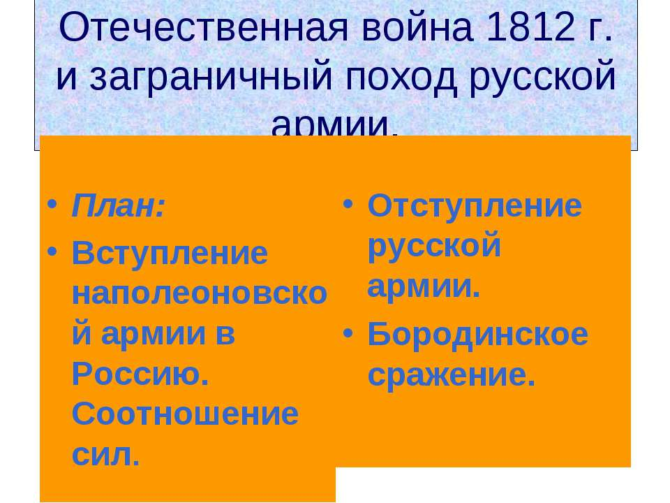 Отечественная война 1812 г. и заграничный поход русской армии. План: Вступлен...