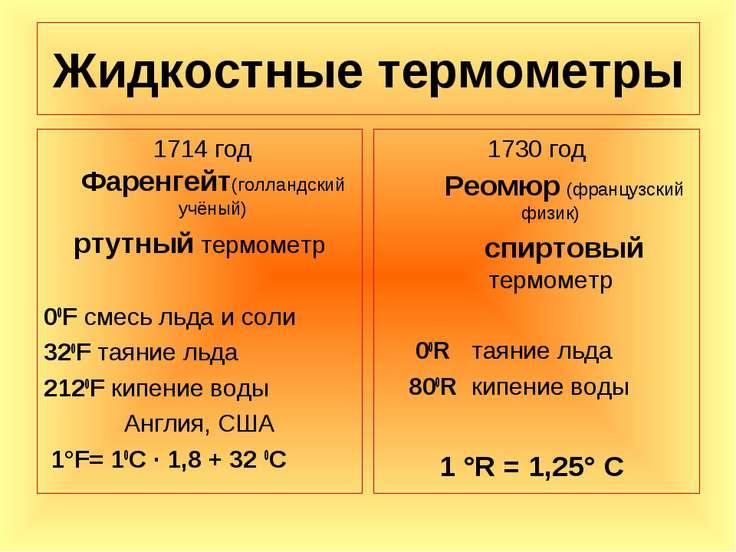 Жидкостные термометры 1714 год Фаренгейт(голландский учёный) ртутный термомет...