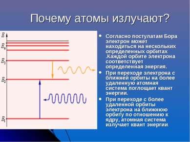 Почему атомы излучают? Согласно постулатам Бора электрон может находиться на ...
