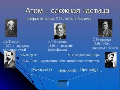 Атом – сложная частица Открытия конца XIX, начала XX века. Дж.Томсон, 1897 г....