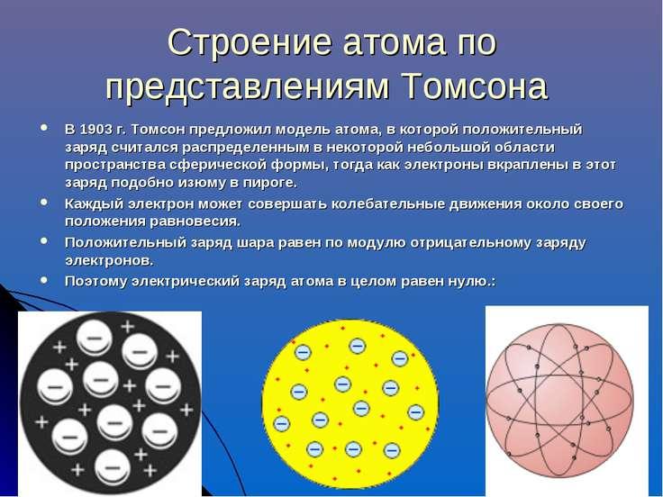 Строение атома по представлениям Томсона В 1903 г. Томсон предложил модель ат...