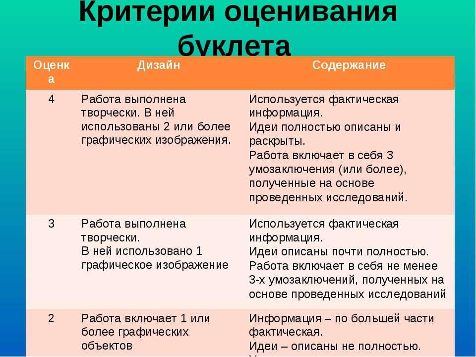 Критерии оценивания буклета Оценка Дизайн Содержание 4 Работа выполнена творч...