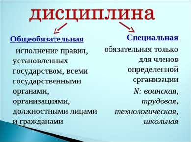 Общеобязательная исполнение правил, установленных государством, всеми государ...