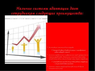Наличие системы адаптации дает сотрудникам следующие преимущества: Налаживани...