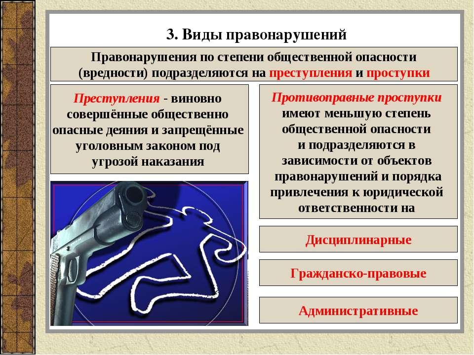 3. Виды правонарушений Правонарушения по степени общественной опасности (вред...