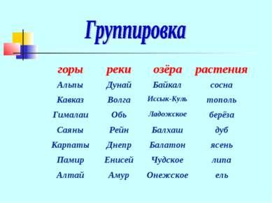горы реки озёра растения Альпы Дунай Байкал сосна Кавказ Волга Иссык-Куль топ...