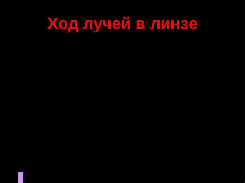 Ход лучей в линзе 1) Луч, проходящий через оптический центр линзы, не преломл...