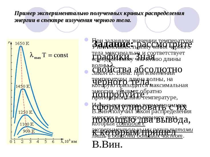 Пример экспериментально полученных кривых распределения энергии в спектре изл...