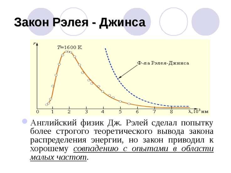 Закон Рэлея - Джинса Английский физик Дж. Рэлей сделал попытку более строгого...