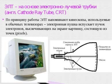 Это плоский дисплей на основе жидких кристаллов, а также монитор на основе та...