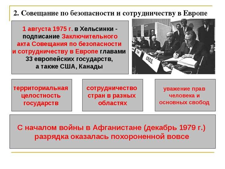 2.Совещание по безопасности и сотрудничеству в Европе 1 августа 1975 г. в Хе...