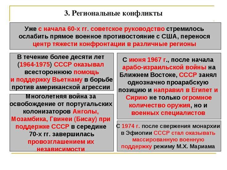 3.Региональные конфликты Уже с начала 60-х гг. советское руководство стремил...