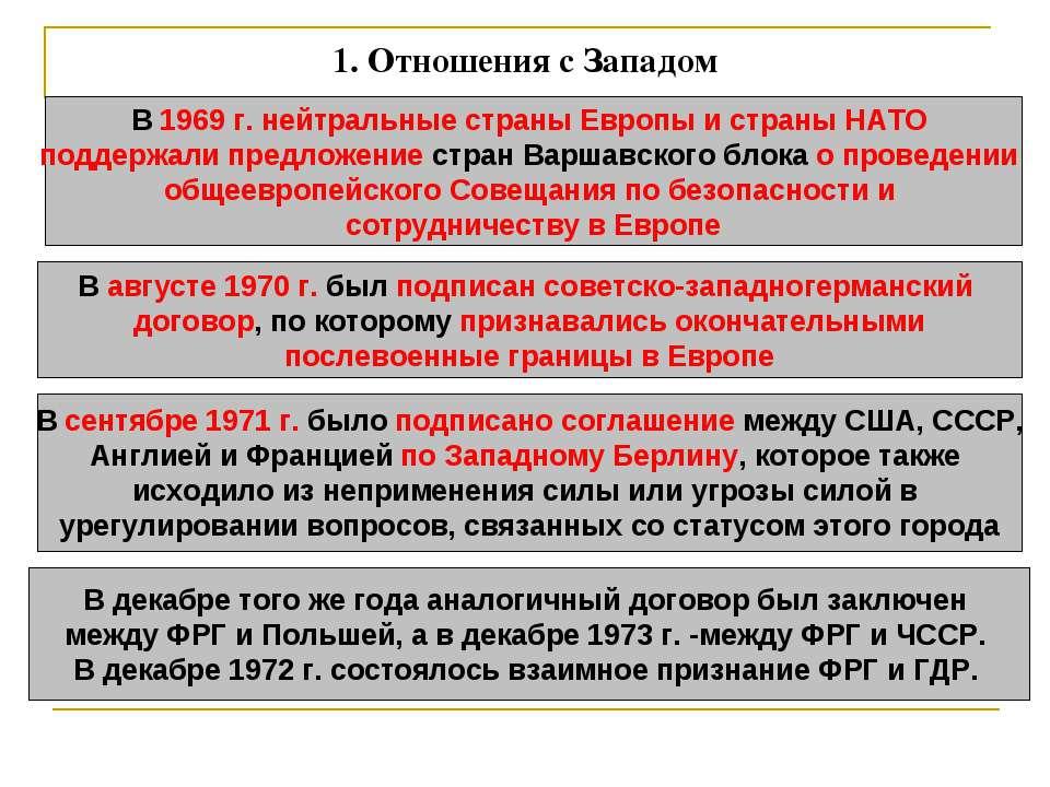1.Отношения с Западом В 1969 г. нейтральные страны Европы и страны НАТО подд...