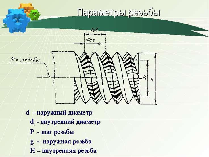 Параметры резьбы d - наружный диаметр d1 - внутренний диаметр P - шаг резьбы ...