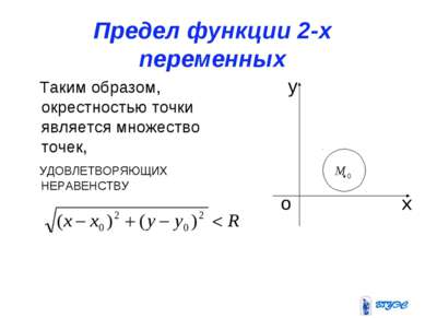 Предел функции 2-х переменных Таким образом, окрестностью точки является множ...