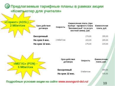 Предлагаемые тарифные планы в рамках акции «Компьютер для учителя» Подробные ...