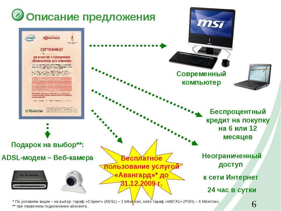 Описание предложения Современный компьютер Бесплатное пользование услугой «Ав...