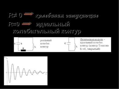 R≠ 0 колебания затухающие R=0 идеальный колебательный контур