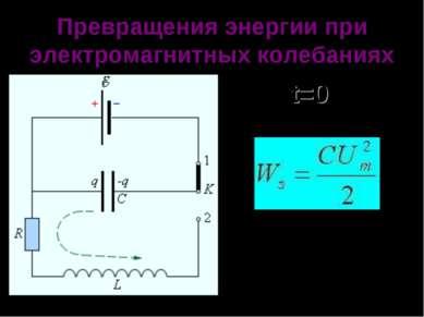 Превращения энергии при электромагнитных колебаниях t=0