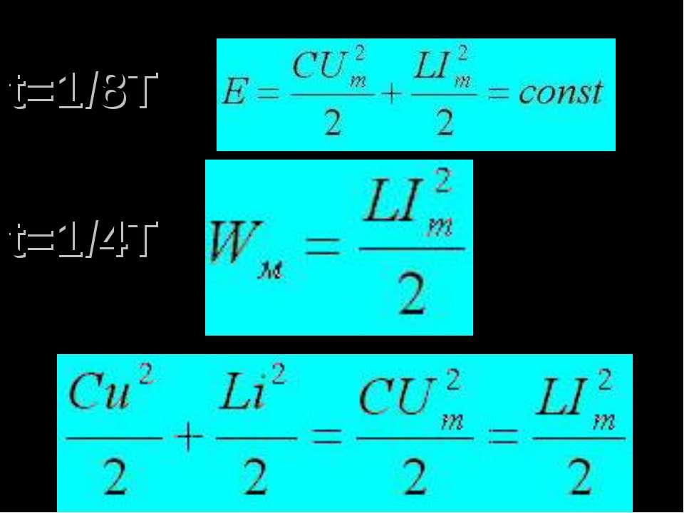 t=1/8T t=1/4T