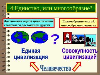 4.Единство, или многообразие? Единообразие-застой, многообразие-развитие Дост...