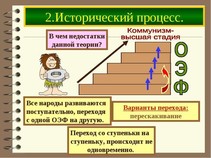 2.Исторический процесс. Все народы развиваются поступательно, переходя с одно...